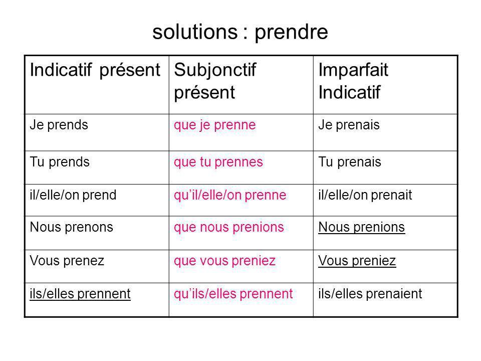 solutions : prendre Indicatif présent Subjonctif présent