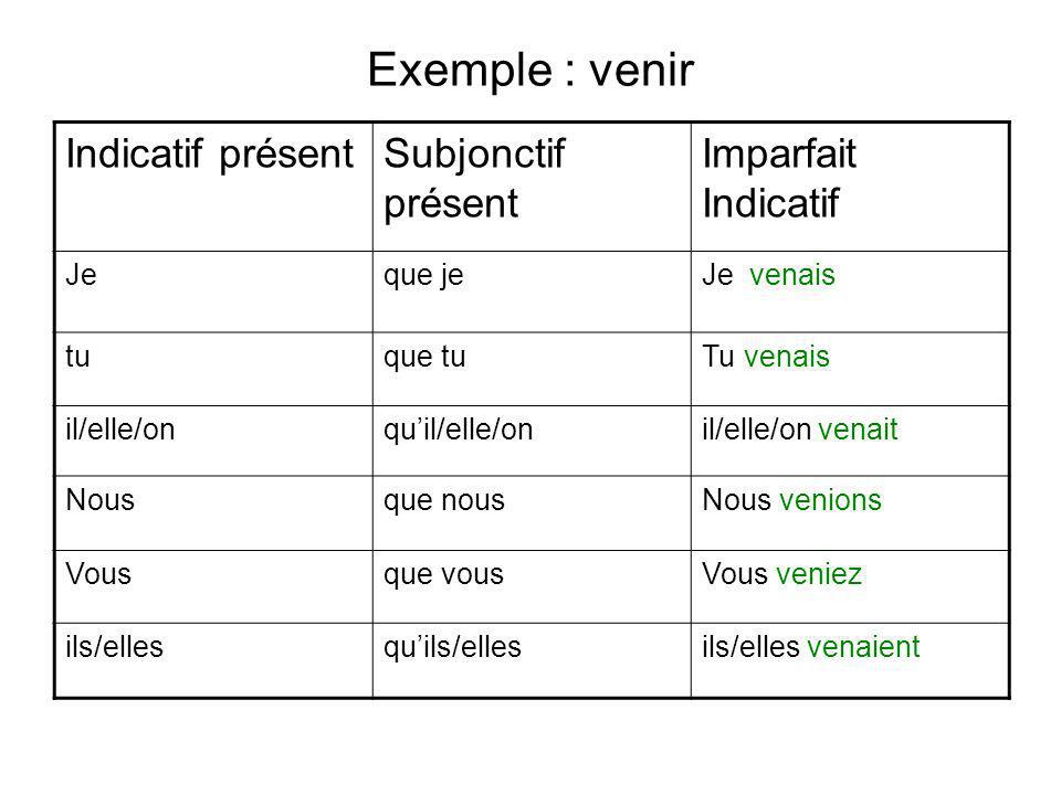 Exemple : venir Indicatif présent Subjonctif présent