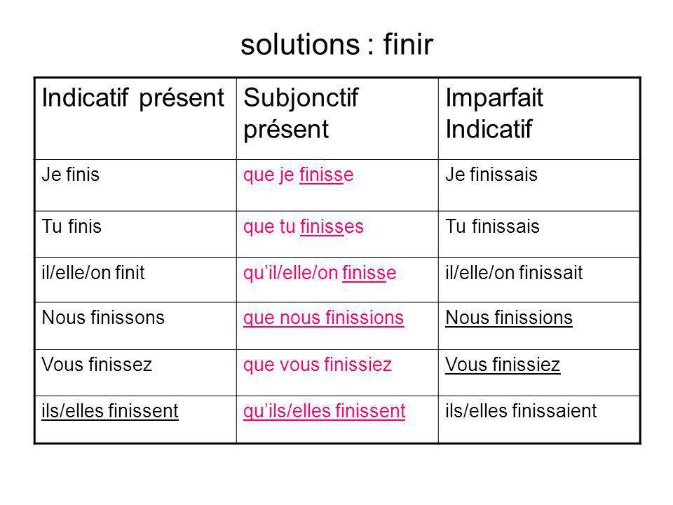 solutions : finir Indicatif présent Subjonctif présent