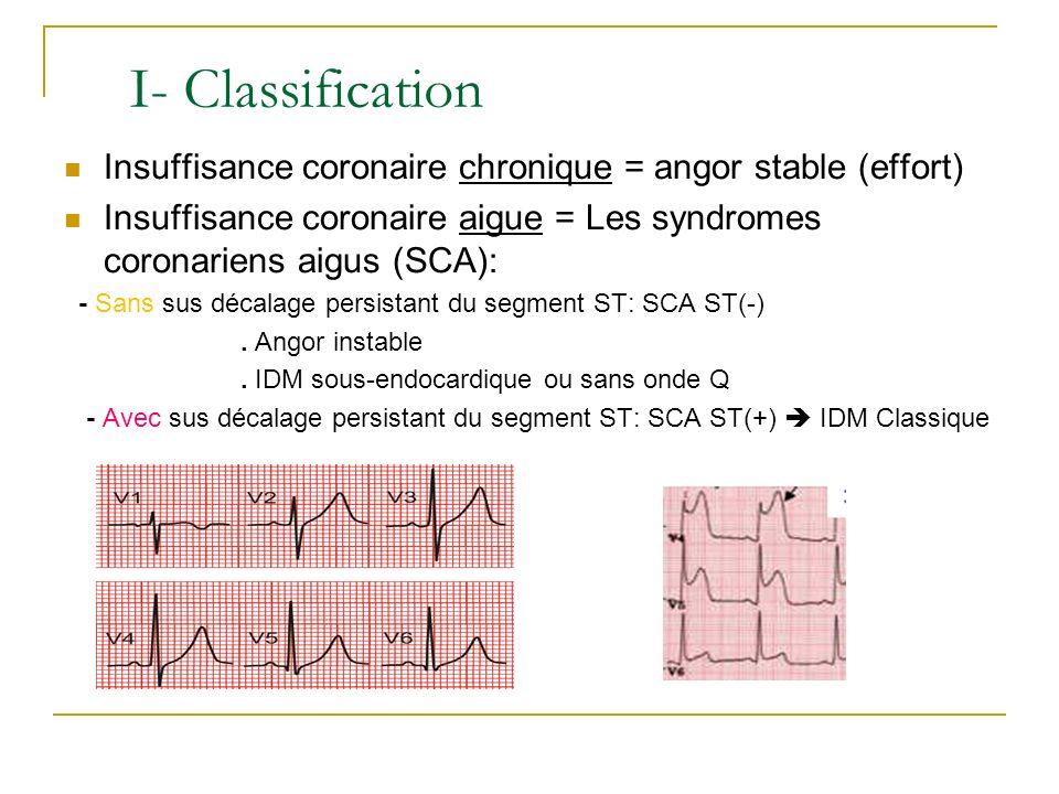 I- Classification Insuffisance coronaire chronique = angor stable (effort) Insuffisance coronaire aigue = Les syndromes coronariens aigus (SCA):