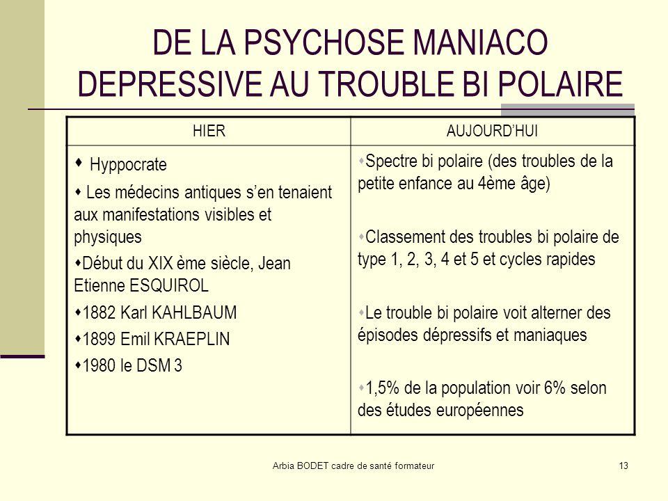 DE LA PSYCHOSE MANIACO DEPRESSIVE AU TROUBLE BI POLAIRE