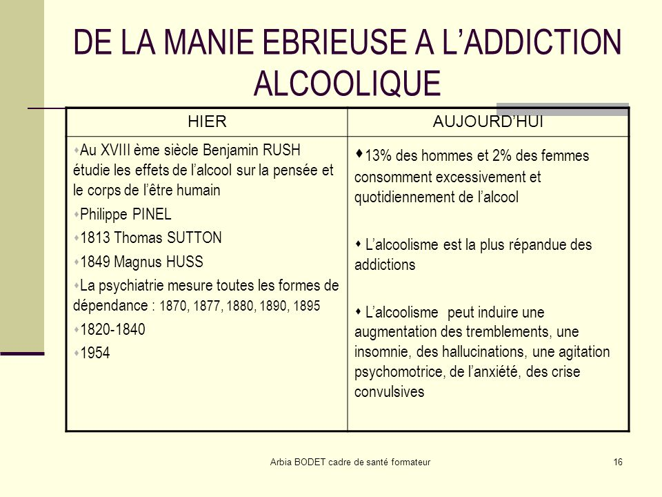 DE LA MANIE EBRIEUSE A L'ADDICTION ALCOOLIQUE