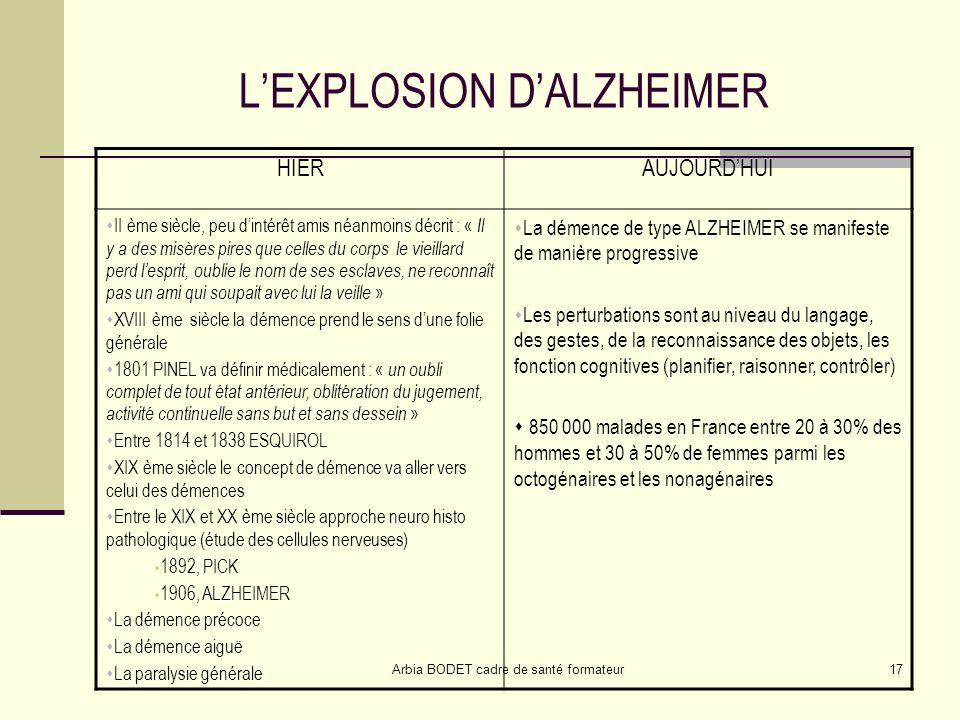 L'EXPLOSION D'ALZHEIMER