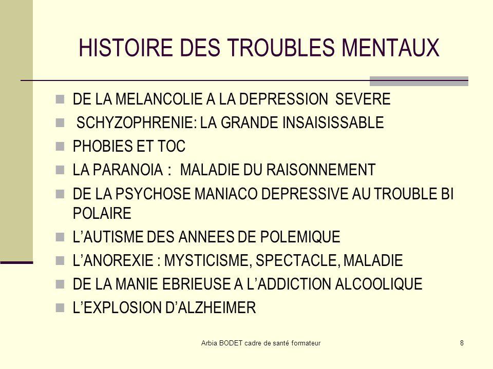 HISTOIRE DES TROUBLES MENTAUX