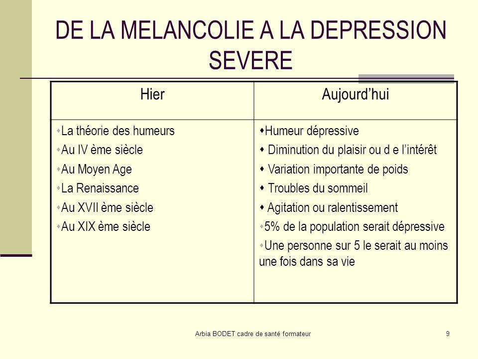 DE LA MELANCOLIE A LA DEPRESSION SEVERE