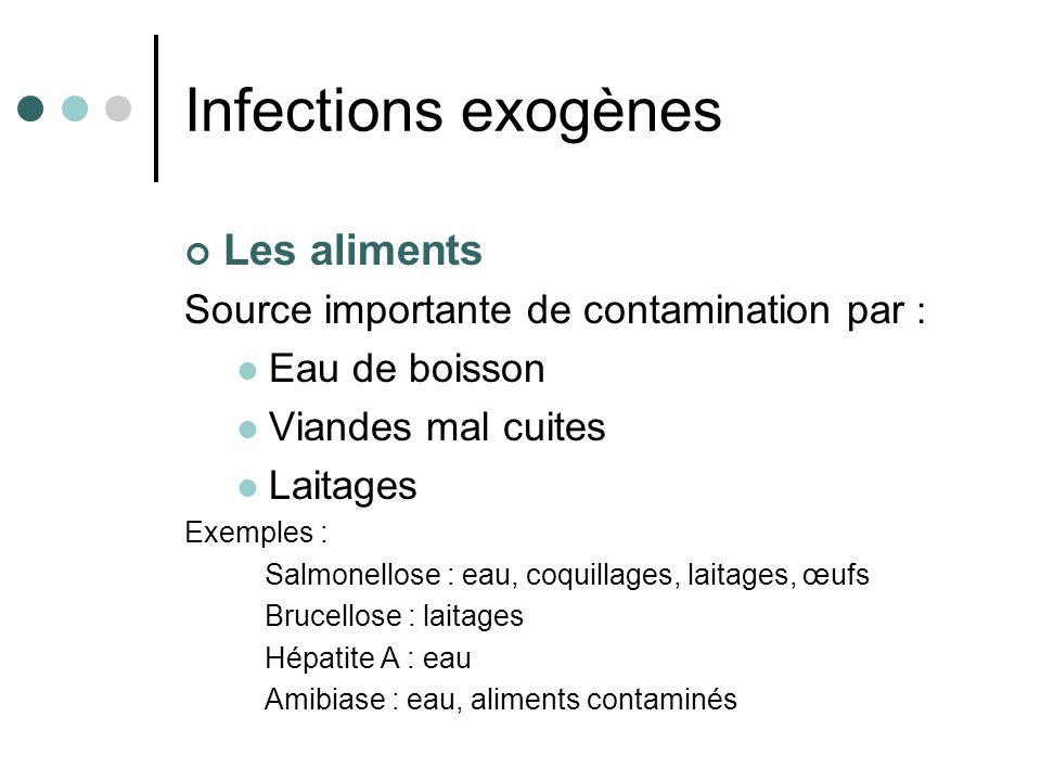 Infections exogènes Les aliments