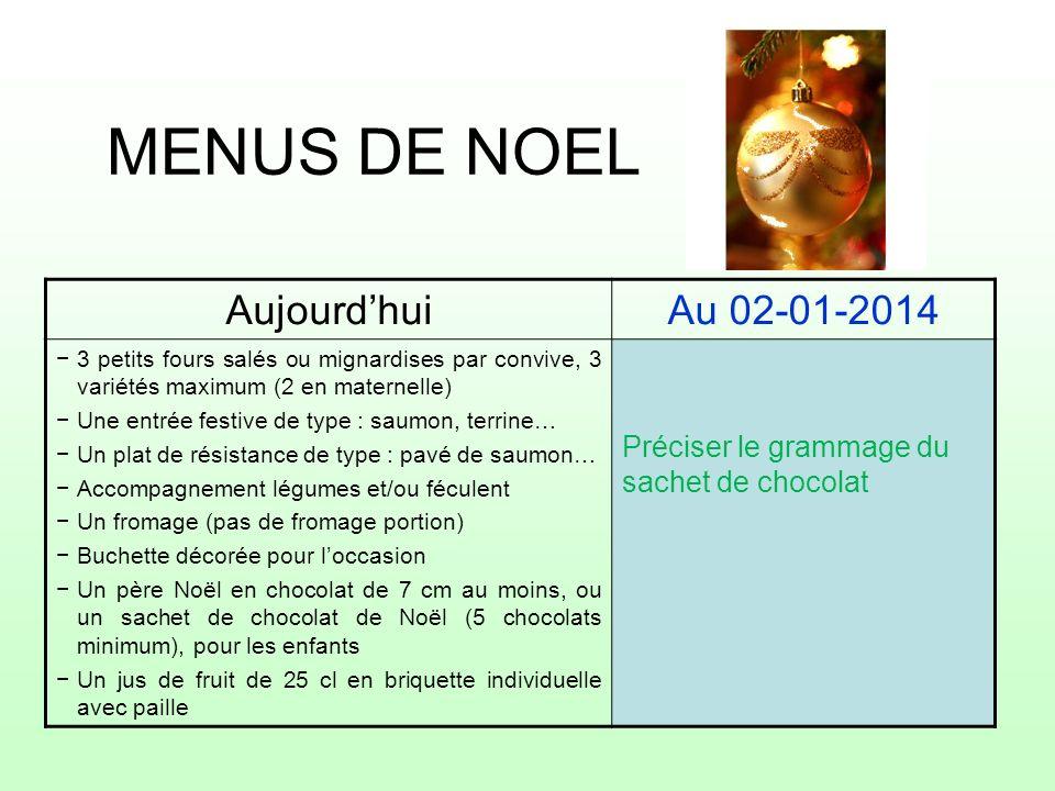MENUS DE NOEL Aujourd'hui Au 02-01-2014
