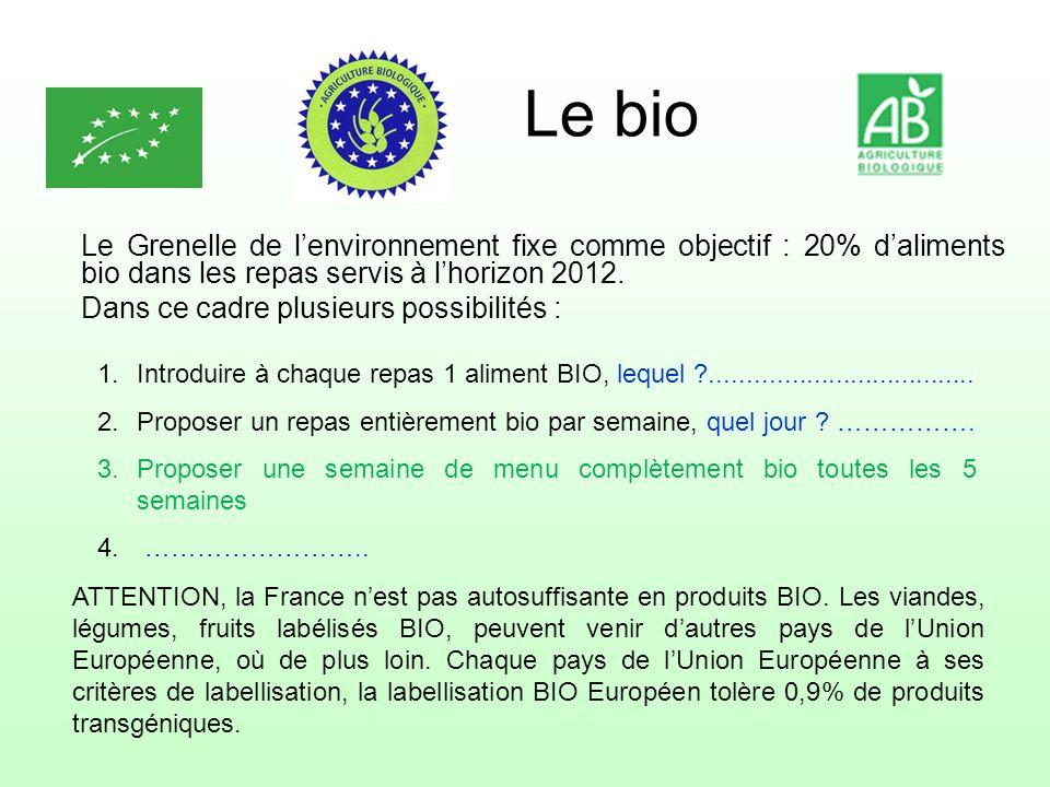 Le bio Le Grenelle de l'environnement fixe comme objectif : 20% d'aliments bio dans les repas servis à l'horizon 2012.