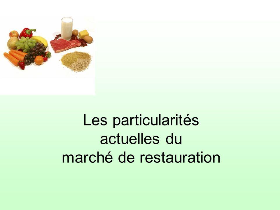 Les particularités actuelles du marché de restauration