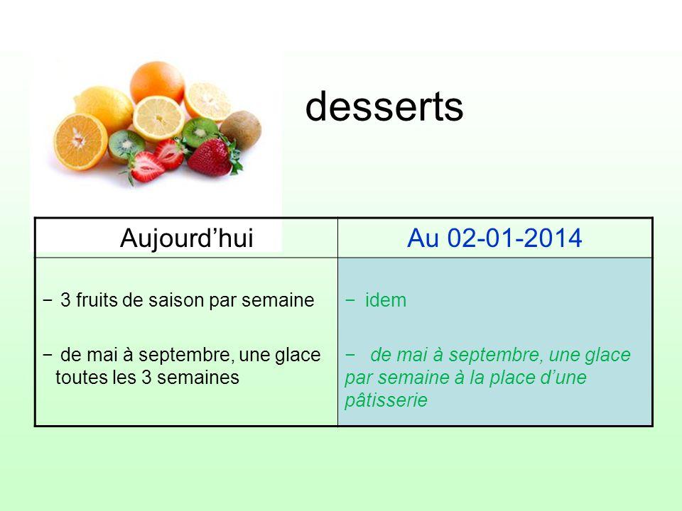 desserts Aujourd'hui Au 02-01-2014 3 fruits de saison par semaine