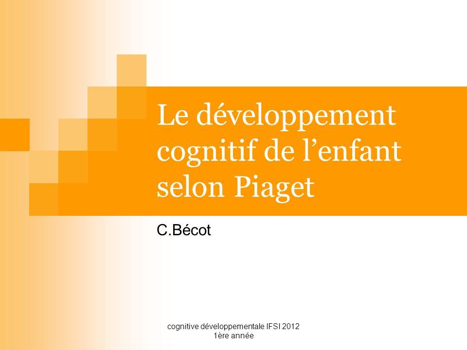 Le développement cognitif de l'enfant selon Piaget