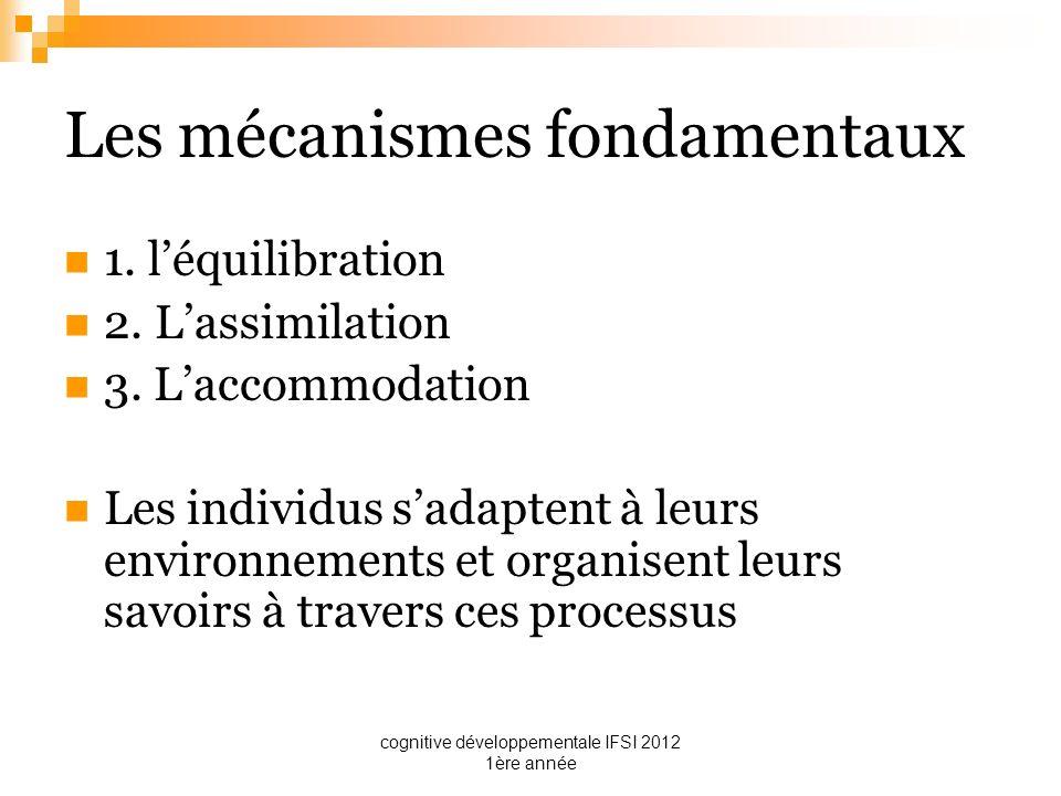 Les mécanismes fondamentaux
