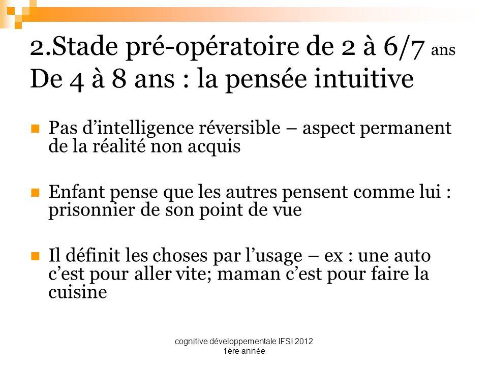 cognitive développementale IFSI 2012 1ère année