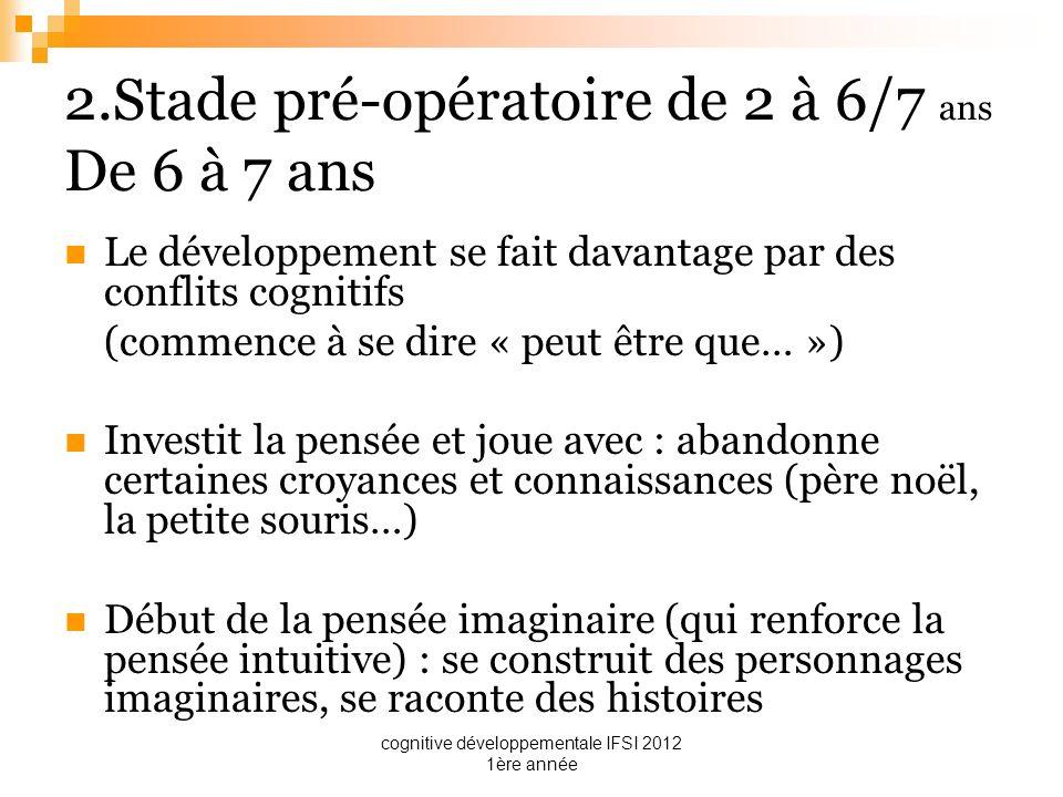 2.Stade pré-opératoire de 2 à 6/7 ans De 6 à 7 ans