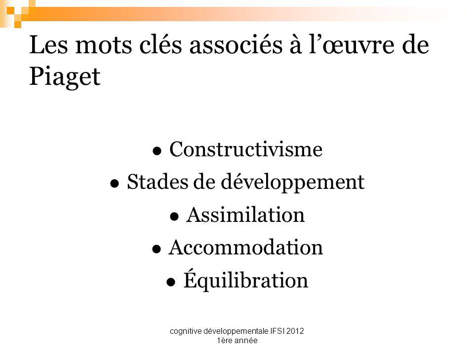 Les mots clés associés à l'œuvre de Piaget