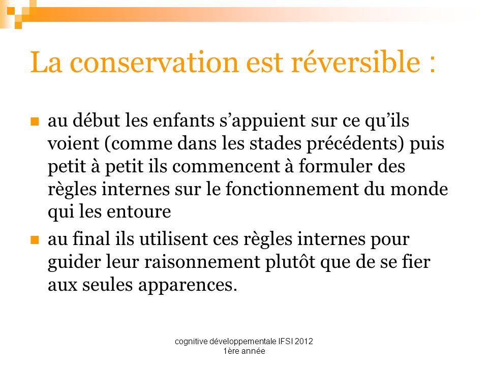 La conservation est réversible :