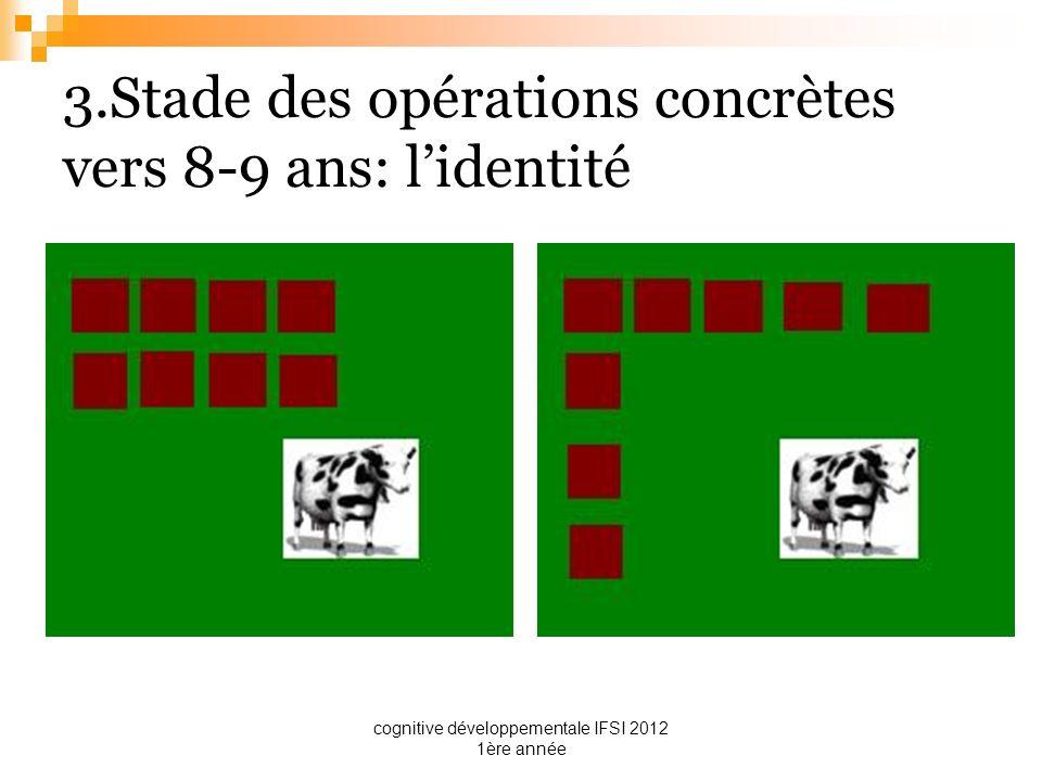 3.Stade des opérations concrètes vers 8-9 ans: l'identité