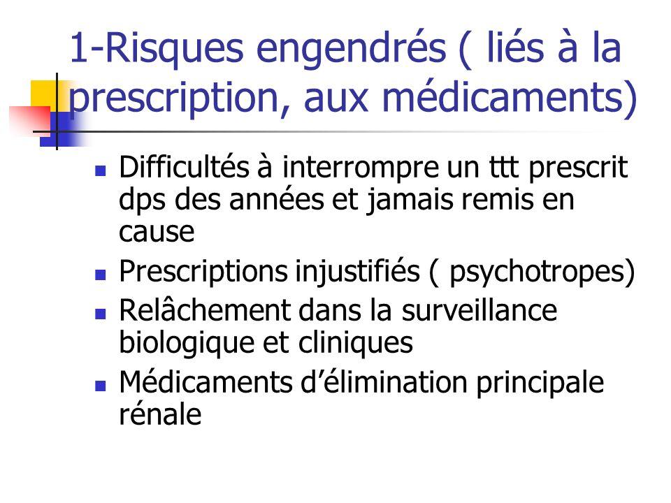 1-Risques engendrés ( liés à la prescription, aux médicaments)