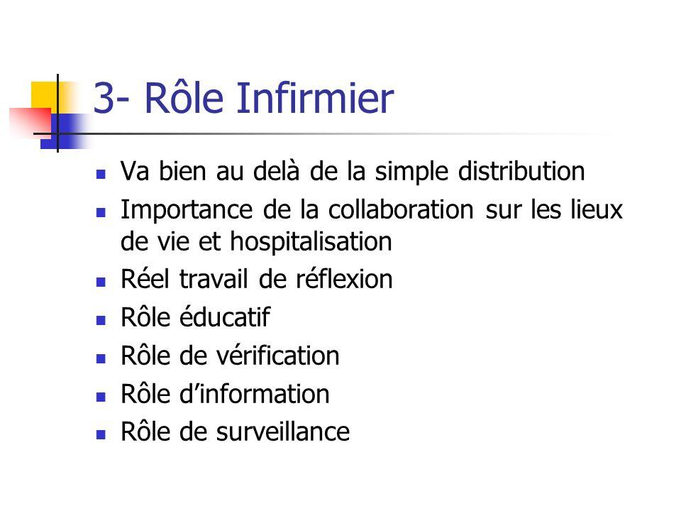 3- Rôle Infirmier Va bien au delà de la simple distribution