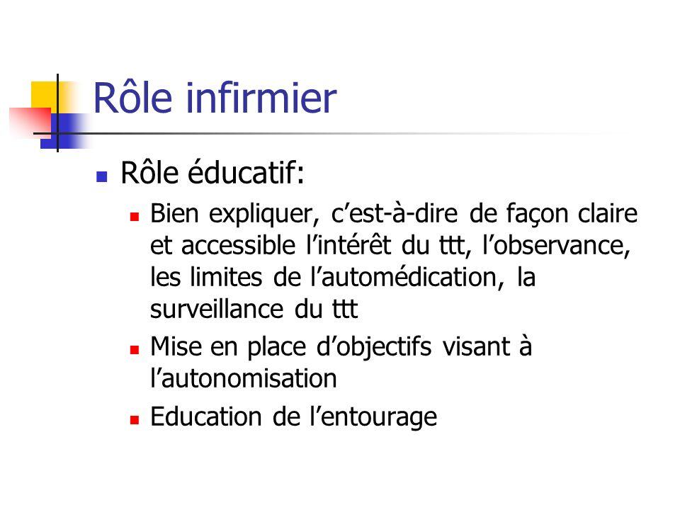 Rôle infirmier Rôle éducatif: