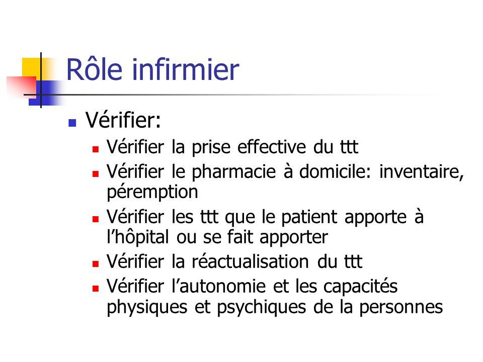Rôle infirmier Vérifier: Vérifier la prise effective du ttt