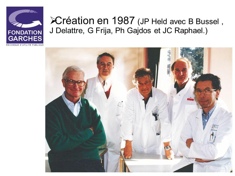 Création en 1987 (JP Held avec B Bussel ,