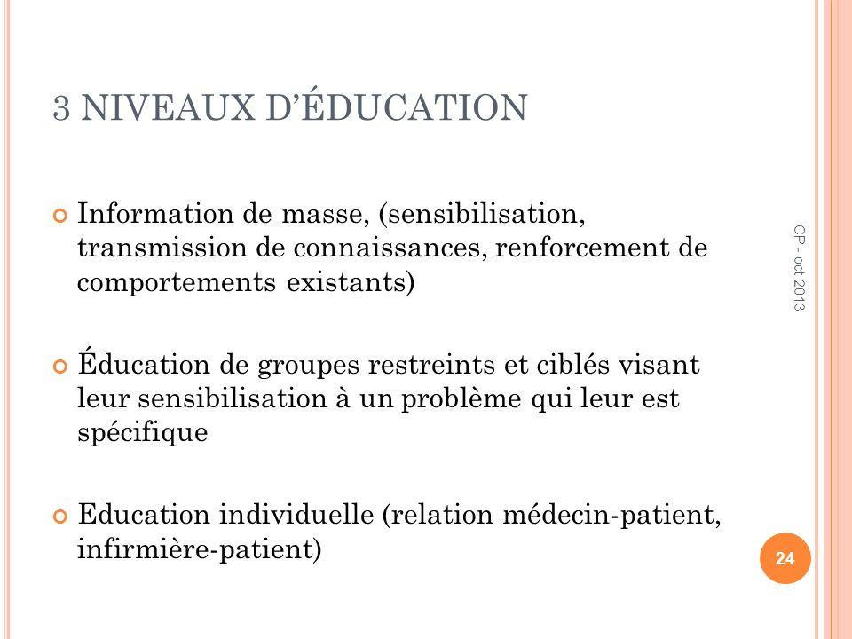 3 NIVEAUX D'ÉDUCATION Information de masse, (sensibilisation, transmission de connaissances, renforcement de comportements existants)