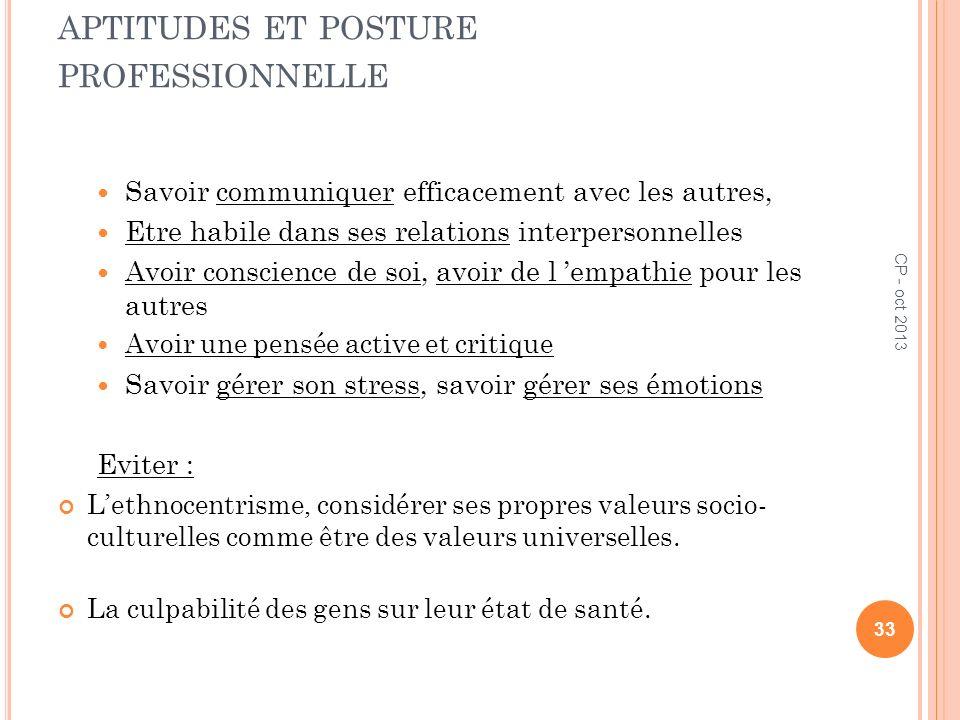 aptitudes et posture professionnelle