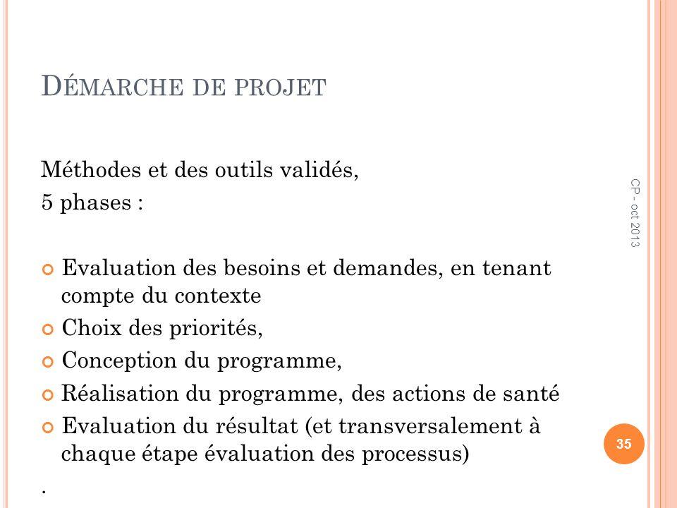 Démarche de projet Méthodes et des outils validés, 5 phases :