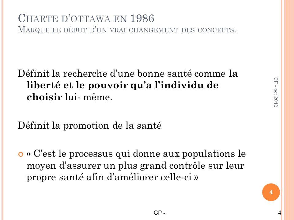 Charte d'ottawa en 1986 Marque le début d'un vrai changement des concepts.