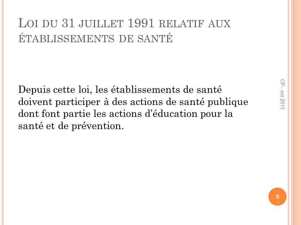 Loi du 31 juillet 1991 relatif aux établissements de santé