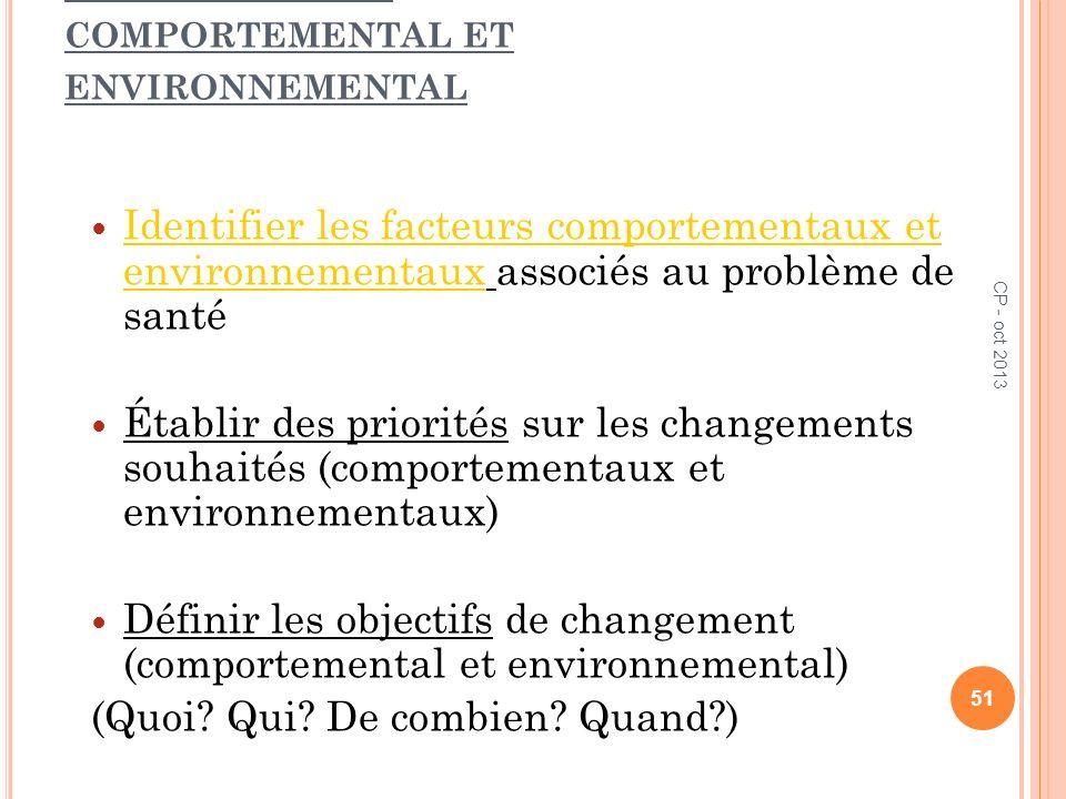 3- Diagnostics comportemental et environnemental