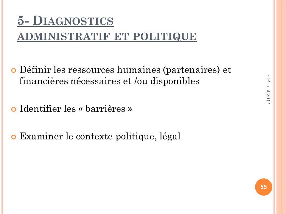5- Diagnostics administratif et politique