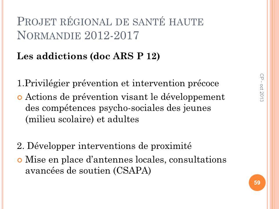 Projet régional de santé haute Normandie 2012-2017