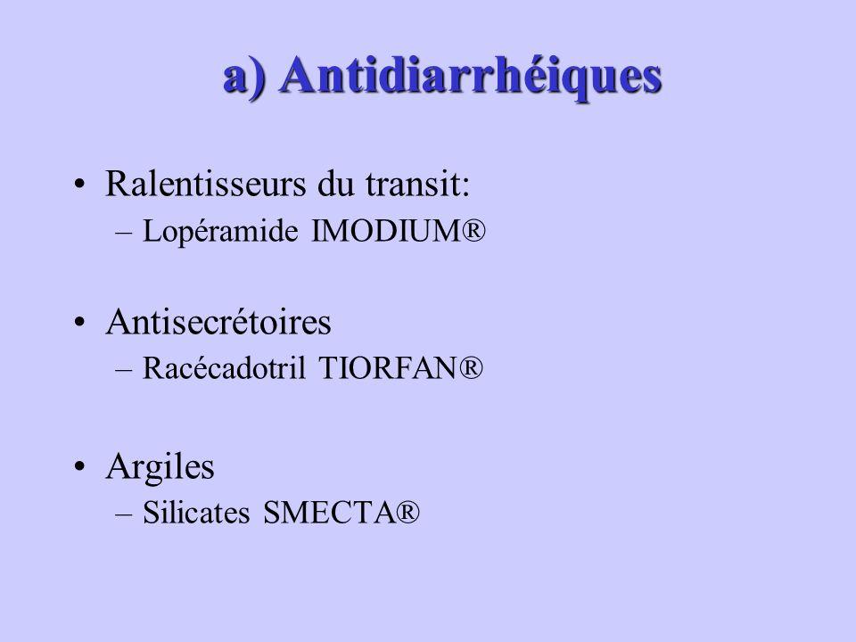 a) Antidiarrhéiques Ralentisseurs du transit: Antisecrétoires Argiles