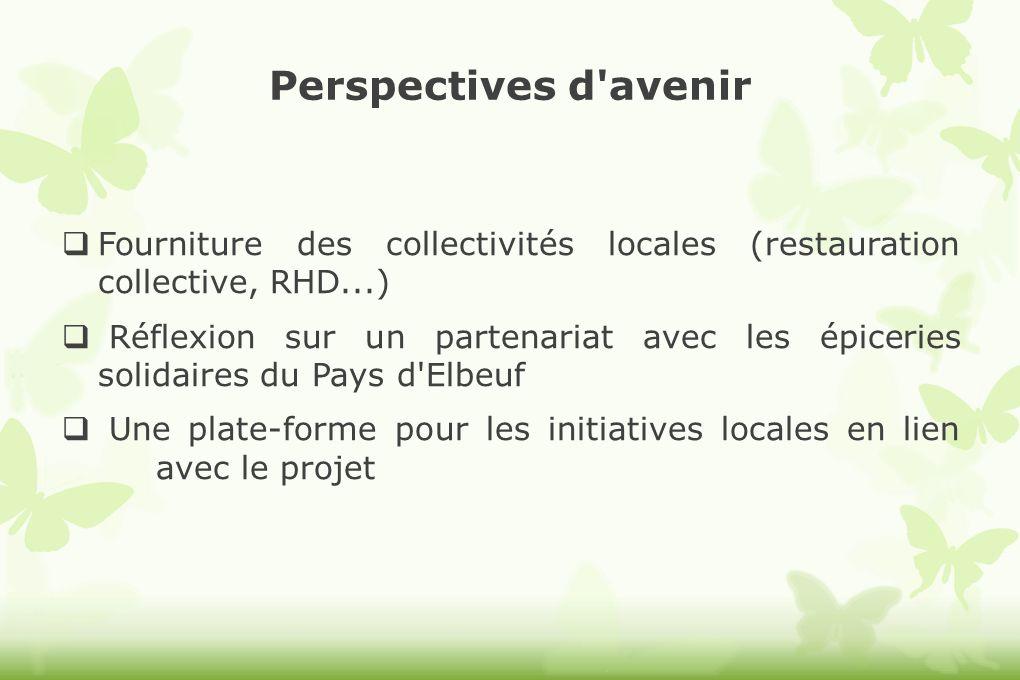 Perspectives d avenir Fourniture des collectivités locales (restauration collective, RHD...)