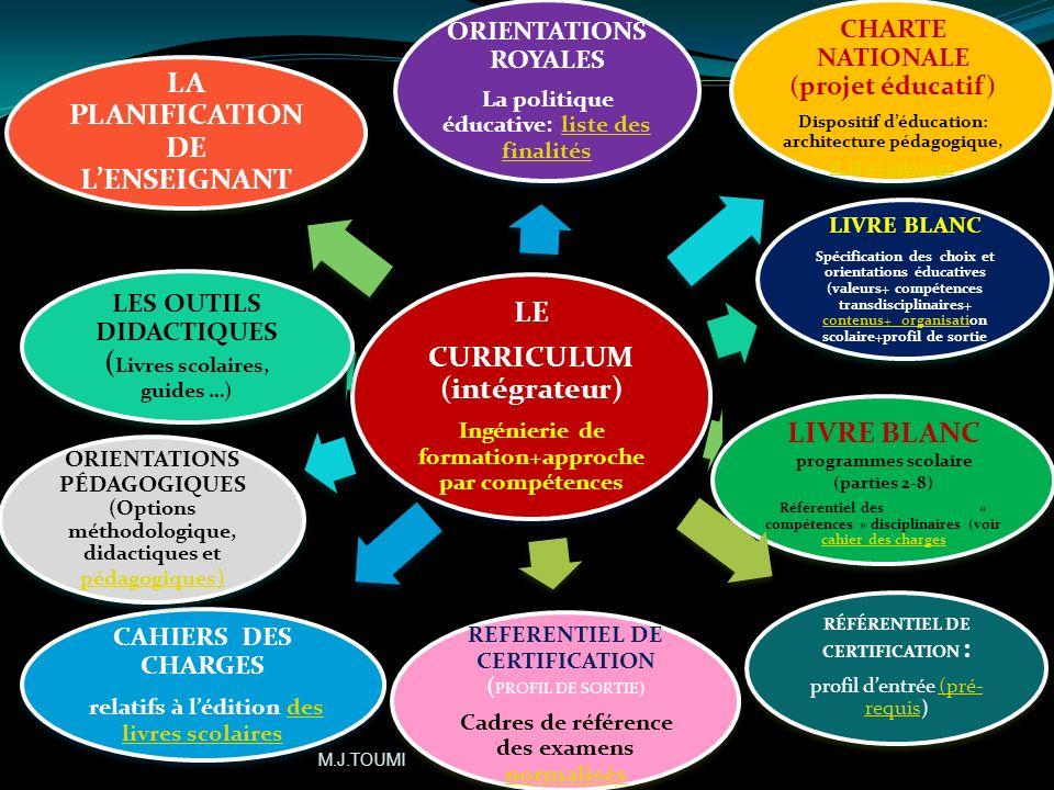 CURRICULUM (intégrateur) LIVRE BLANC programmes scolaire (parties 2-8)