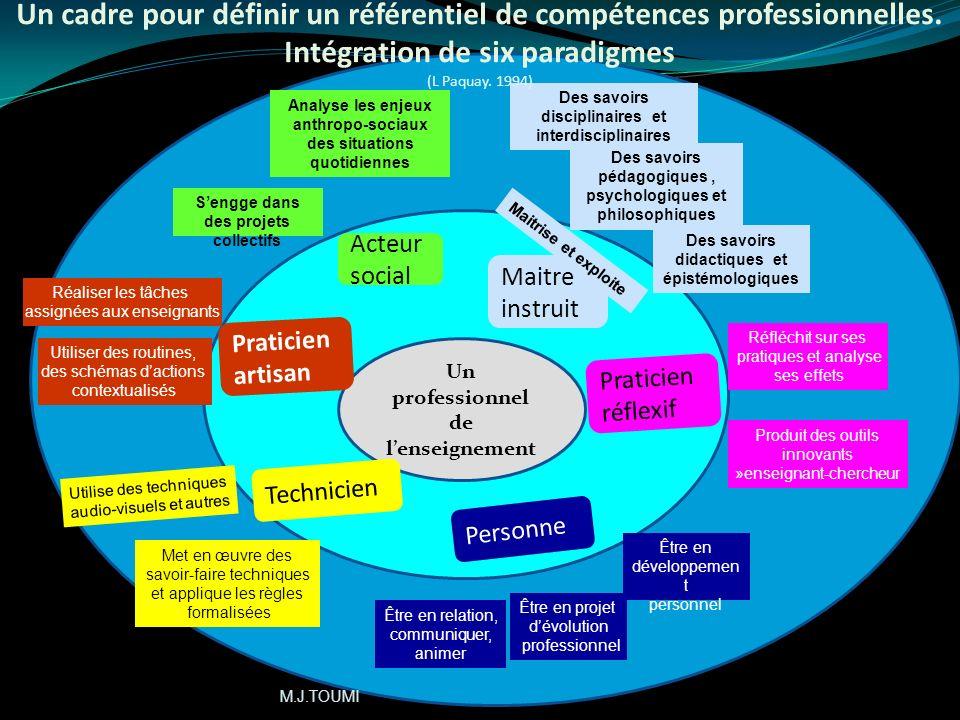 Un cadre pour définir un référentiel de compétences professionnelles