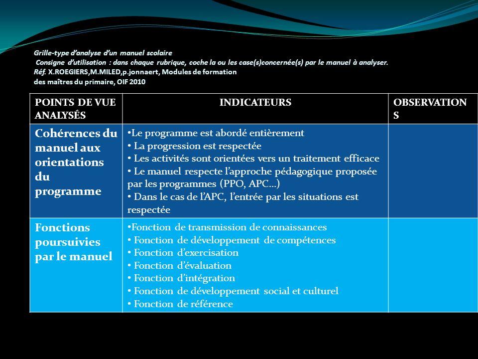Cohérences du manuel aux orientations du programme Fonctions
