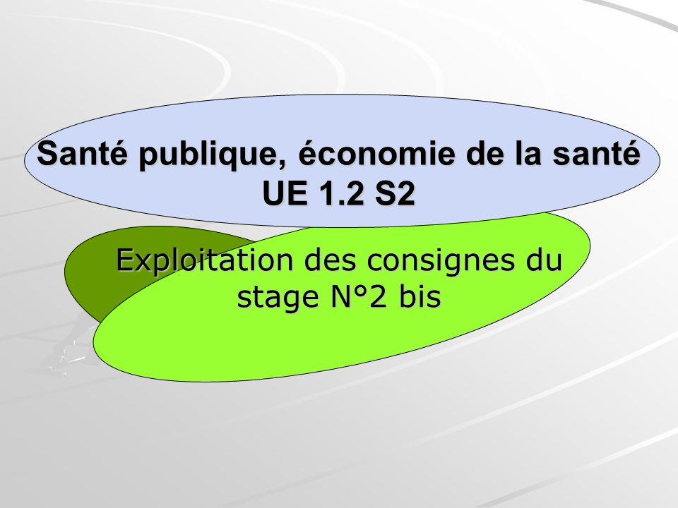 Santé publique, économie de la santé UE 1.2 S2