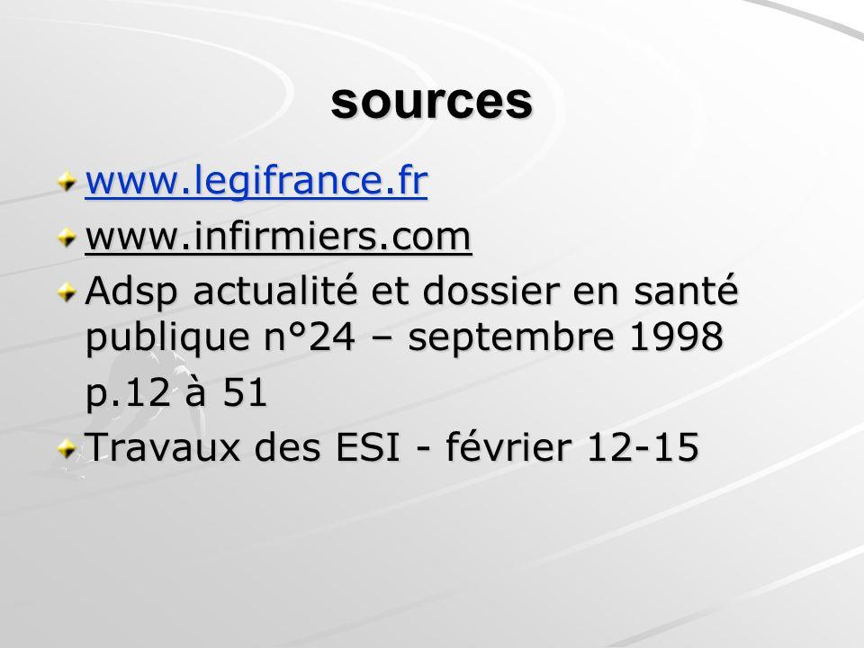 sources www.legifrance.fr www.infirmiers.com