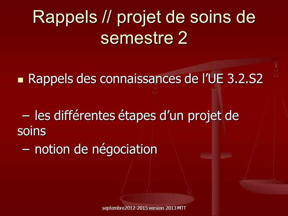 Rappels // projet de soins de semestre 2