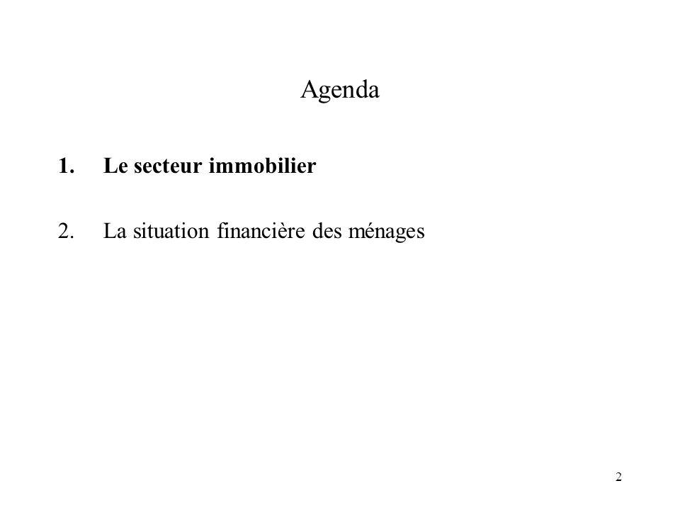 Agenda Le secteur immobilier La situation financière des ménages