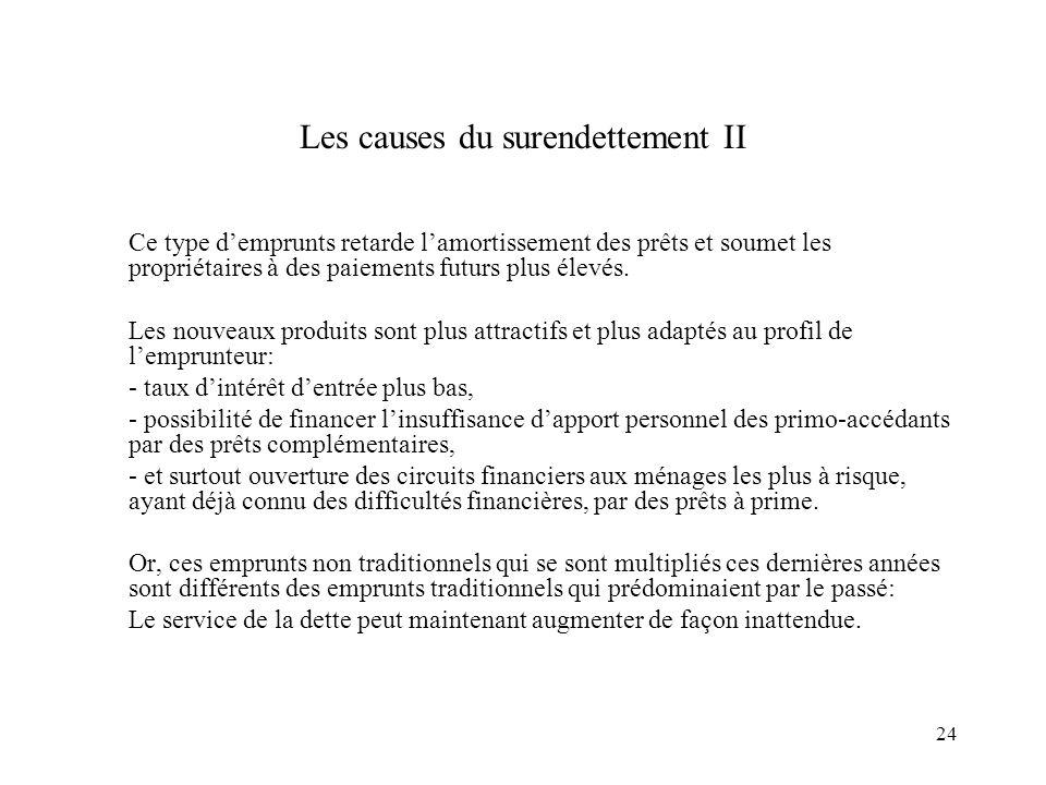 Les causes du surendettement II