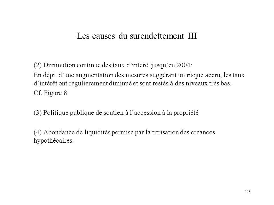 Les causes du surendettement III