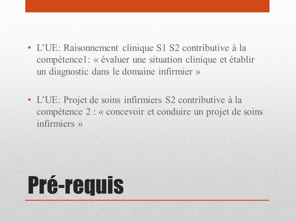 L'UE: Raisonnement clinique S1 S2 contributive à la compétence1: « évaluer une situation clinique et établir un diagnostic dans le domaine infirmier »