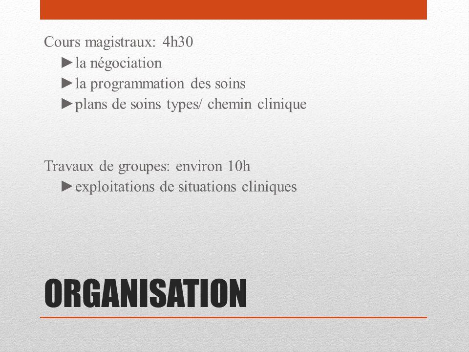 ORGANISATION Cours magistraux: 4h30 ►la négociation