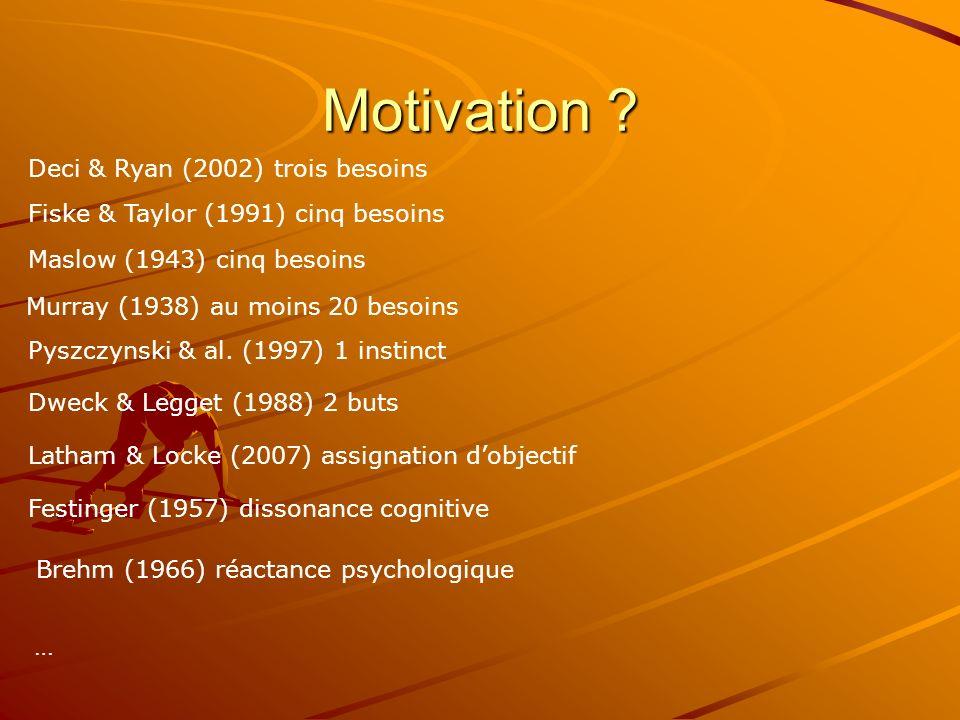 Motivation Deci & Ryan (2002) trois besoins