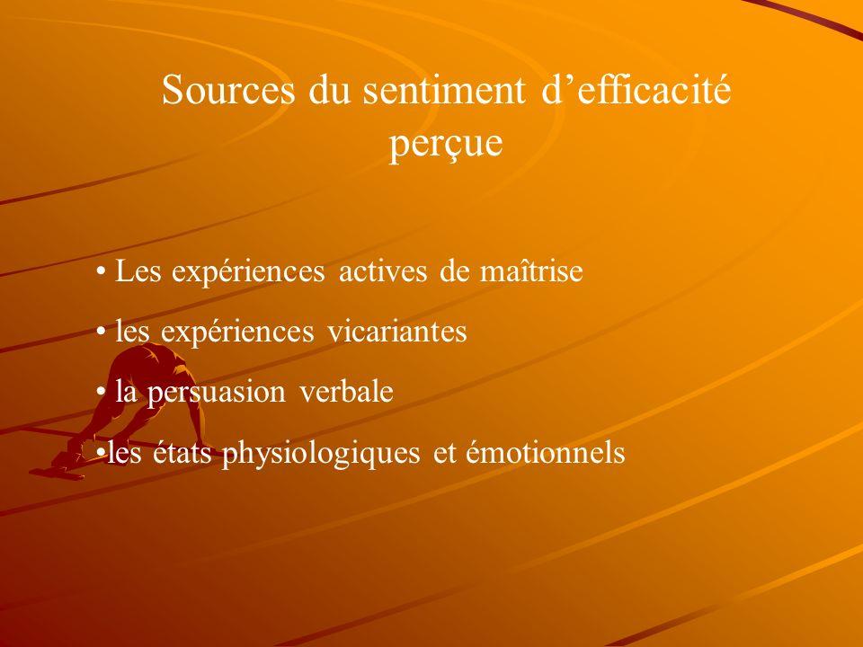 Sources du sentiment d'efficacité perçue