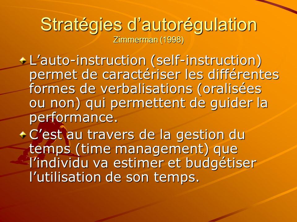 Stratégies d'autorégulation Zimmerman (1998)